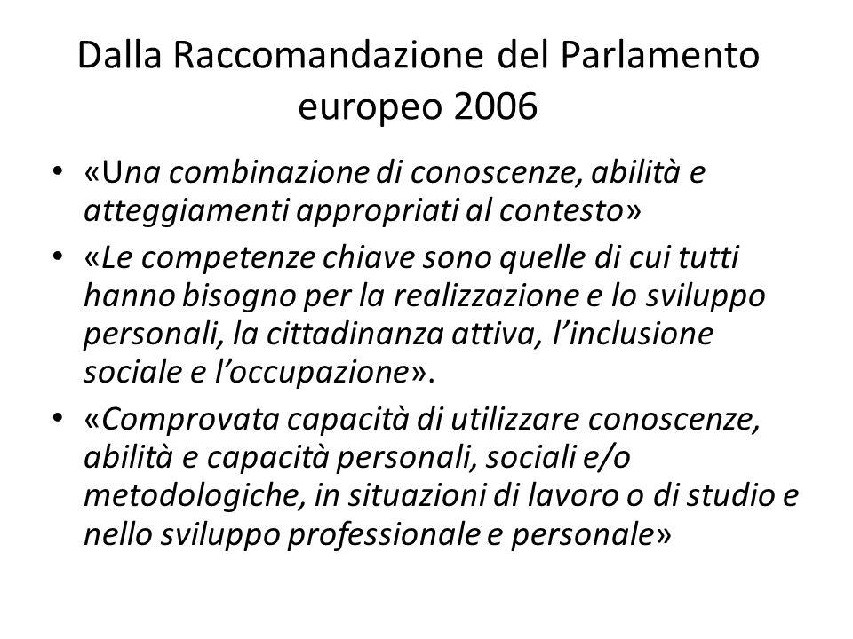 Dalla Raccomandazione del Parlamento europeo 2006 «Una combinazione di conoscenze, abilità e atteggiamenti appropriati al contesto» «Le competenze chi