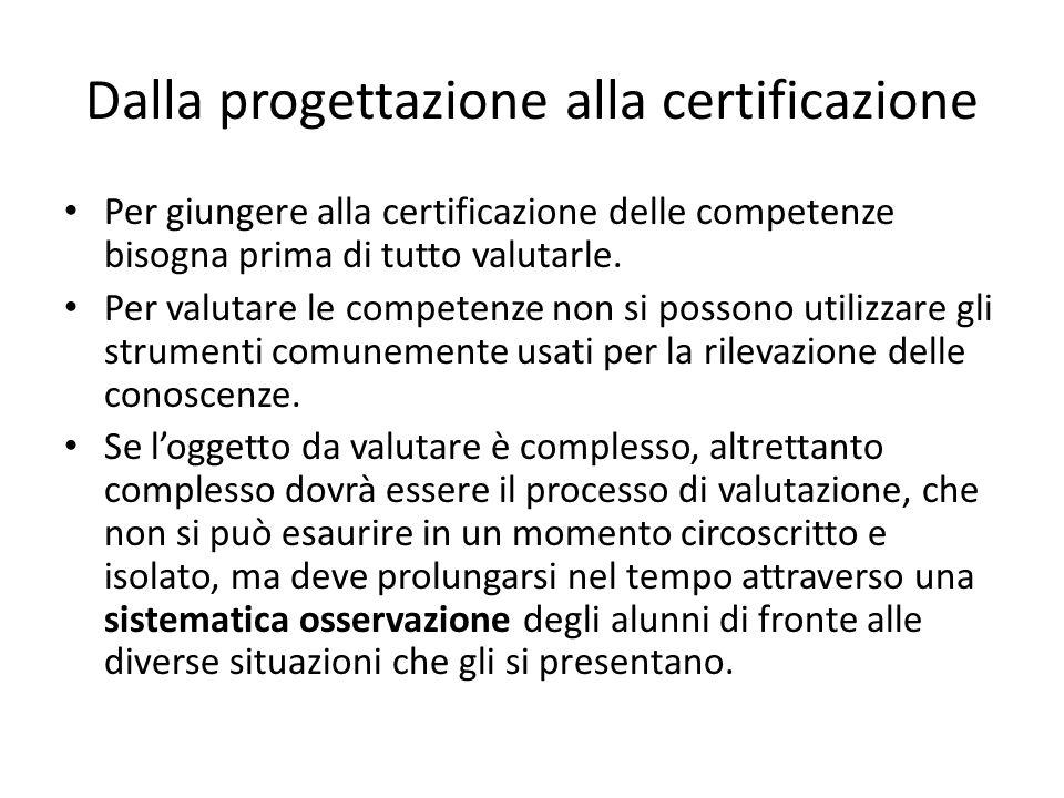 Dalla progettazione alla certificazione Per giungere alla certificazione delle competenze bisogna prima di tutto valutarle. Per valutare le competenze