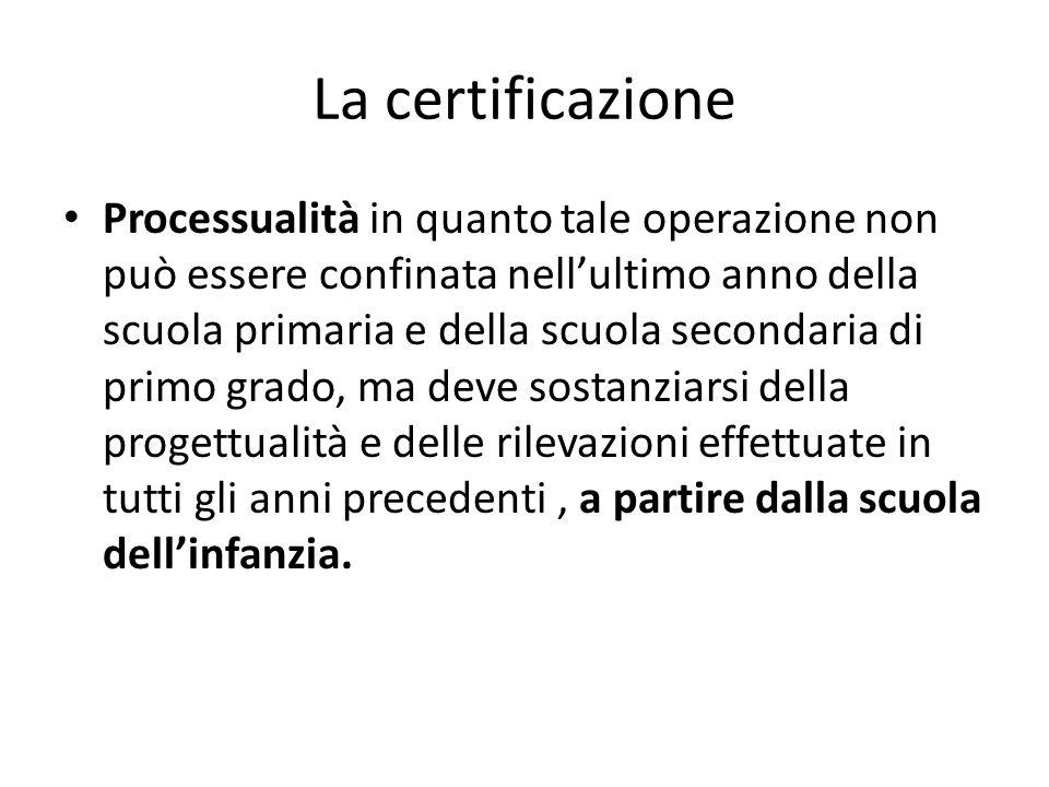 La certificazione Processualità in quanto tale operazione non può essere confinata nell'ultimo anno della scuola primaria e della scuola secondaria di