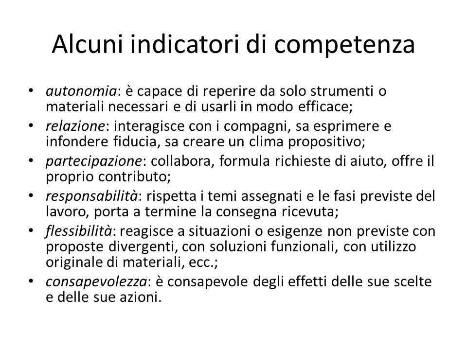 Alcuni indicatori di competenza autonomia: è capace di reperire da solo strumenti o materiali necessari e di usarli in modo efficace; relazione: inter