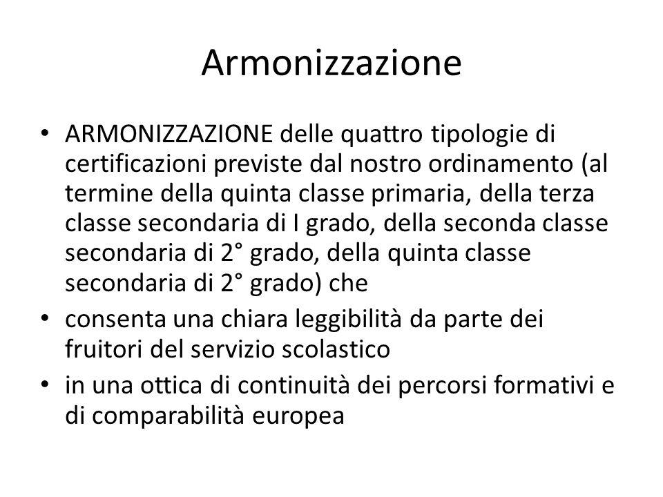 Armonizzazione ARMONIZZAZIONE delle quattro tipologie di certificazioni previste dal nostro ordinamento (al termine della quinta classe primaria, dell