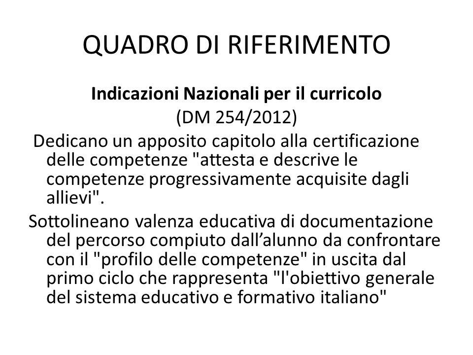 QUADRO DI RIFERIMENTO Indicazioni Nazionali per il curricolo (DM 254/2012) Dedicano un apposito capitolo alla certificazione delle competenze
