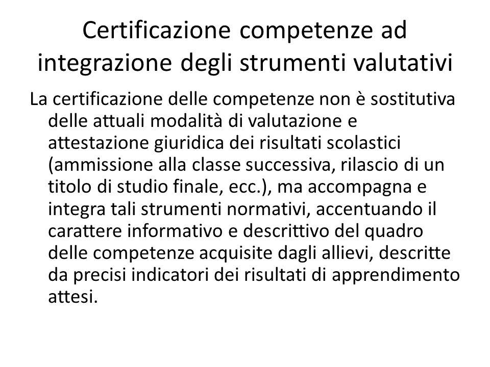 Certificazione competenze ad integrazione degli strumenti valutativi La certificazione delle competenze non è sostitutiva delle attuali modalità di va