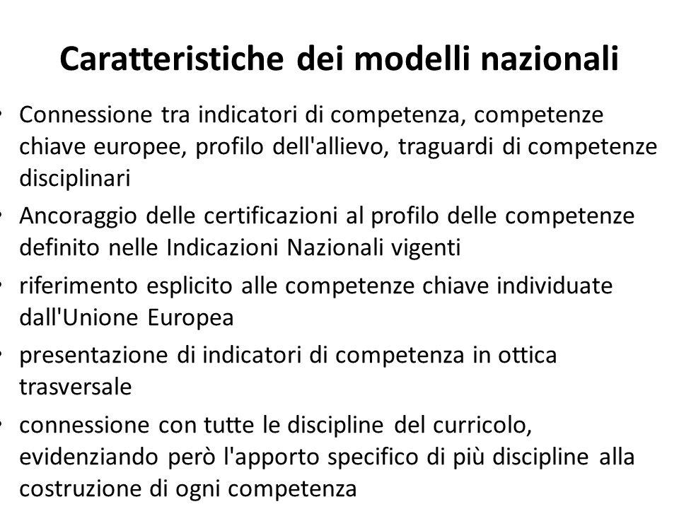 Caratteristiche dei modelli nazionali Connessione tra indicatori di competenza, competenze chiave europee, profilo dell'allievo, traguardi di competen