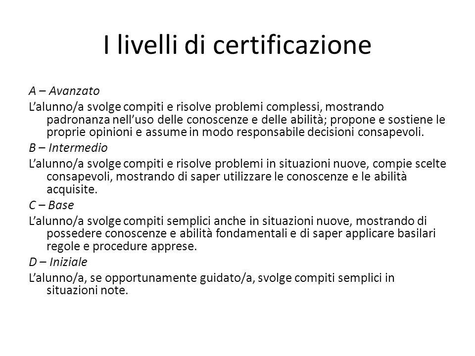 I livelli di certificazione A – Avanzato L'alunno/a svolge compiti e risolve problemi complessi, mostrando padronanza nell'uso delle conoscenze e dell