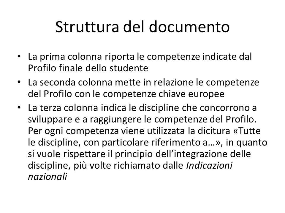 Struttura del documento La prima colonna riporta le competenze indicate dal Profilo finale dello studente La seconda colonna mette in relazione le com