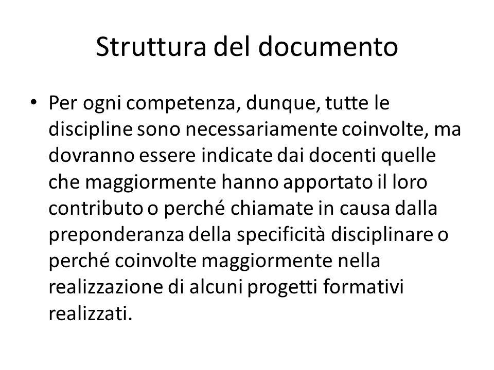 Struttura del documento Per ogni competenza, dunque, tutte le discipline sono necessariamente coinvolte, ma dovranno essere indicate dai docenti quell