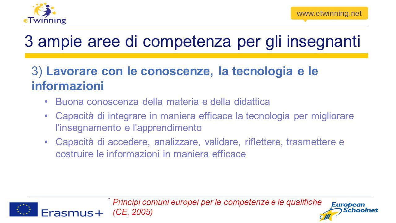 Conoscenza degli insegnanti Revisione internazionale della letteratura sulle competenze degli insegnanti (CE, 2011) 1.