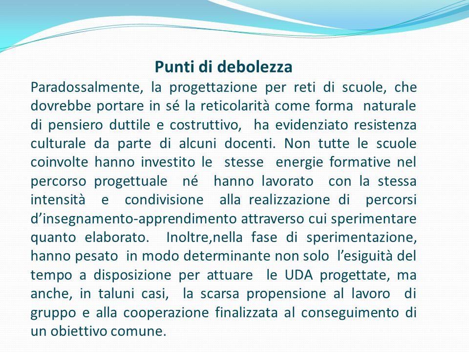 Materiali prodotti dalle scuole in rete Curriculo verticale di italiano e matematica.