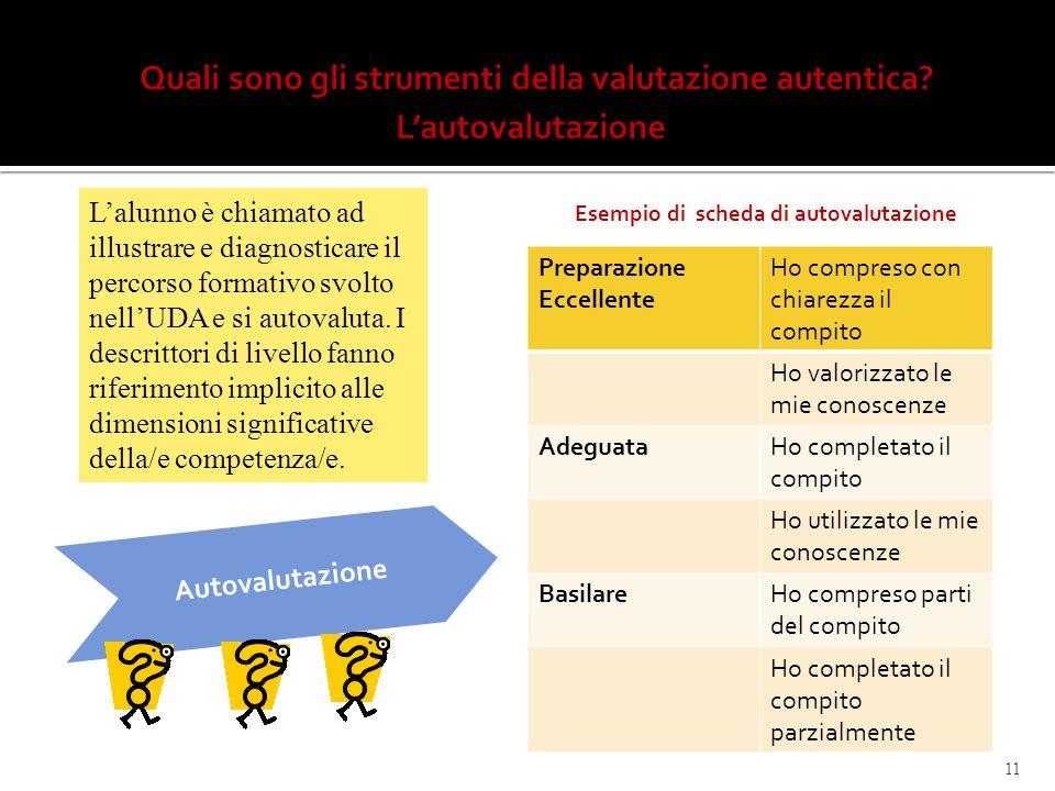 Autovalutazione Esempio di scheda di autovalutazione 11 L'alunno è chiamato ad illustrare e diagnosticare il percorso formativo svolto nell'UDA e si a