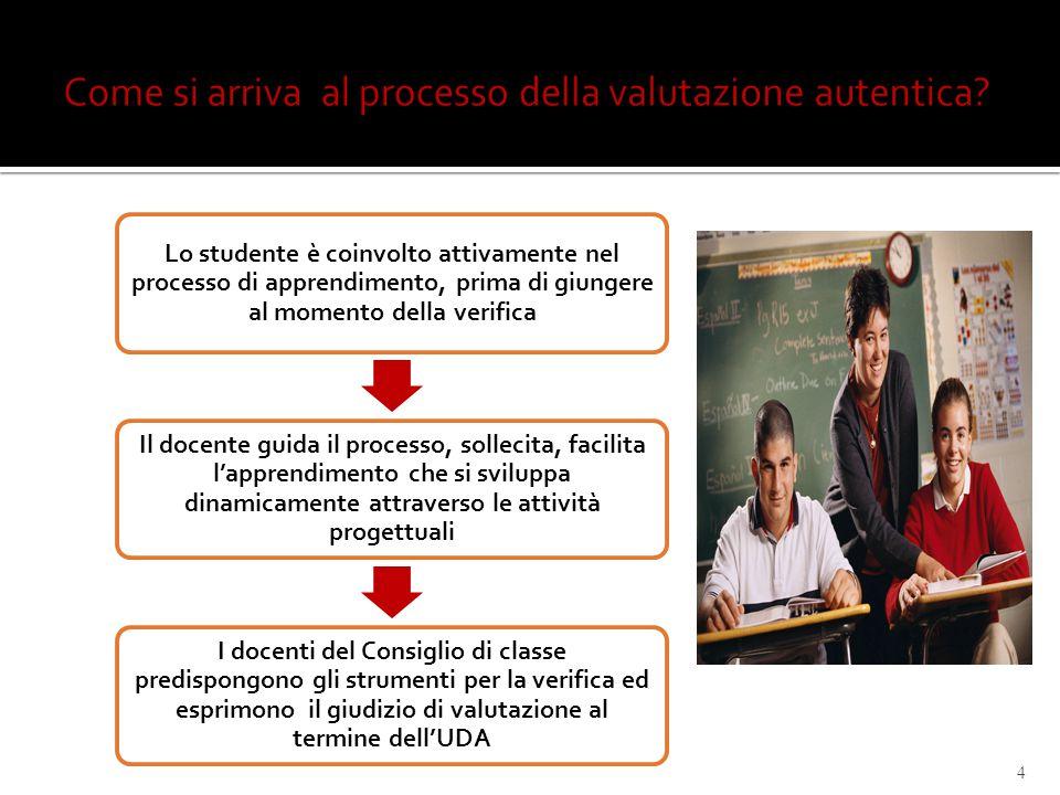4 Lo studente è coinvolto attivamente nel processo di apprendimento, prima di giungere al momento della verifica Il docente guida il processo, solleci