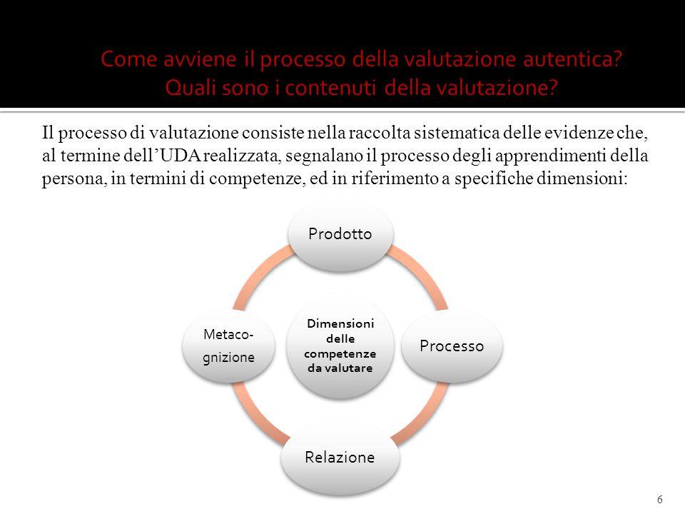 6 Il processo di valutazione consiste nella raccolta sistematica delle evidenze che, al termine dell'UDA realizzata, segnalano il processo degli appre