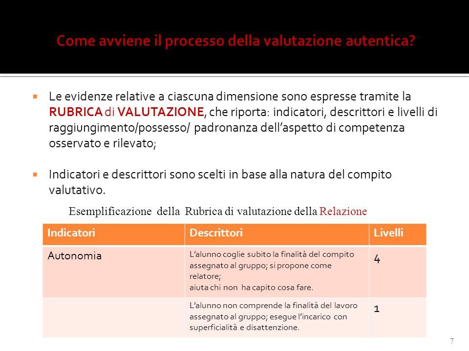  Le evidenze relative a ciascuna dimensione sono espresse tramite la RUBRICA di VALUTAZIONE, che riporta: indicatori, descrittori e livelli di raggiu