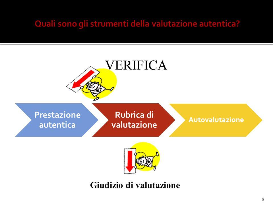 Prestazione autentica Rubrica di valutazione Autovalutazione 8 VERIFICA Giudizio di valutazione