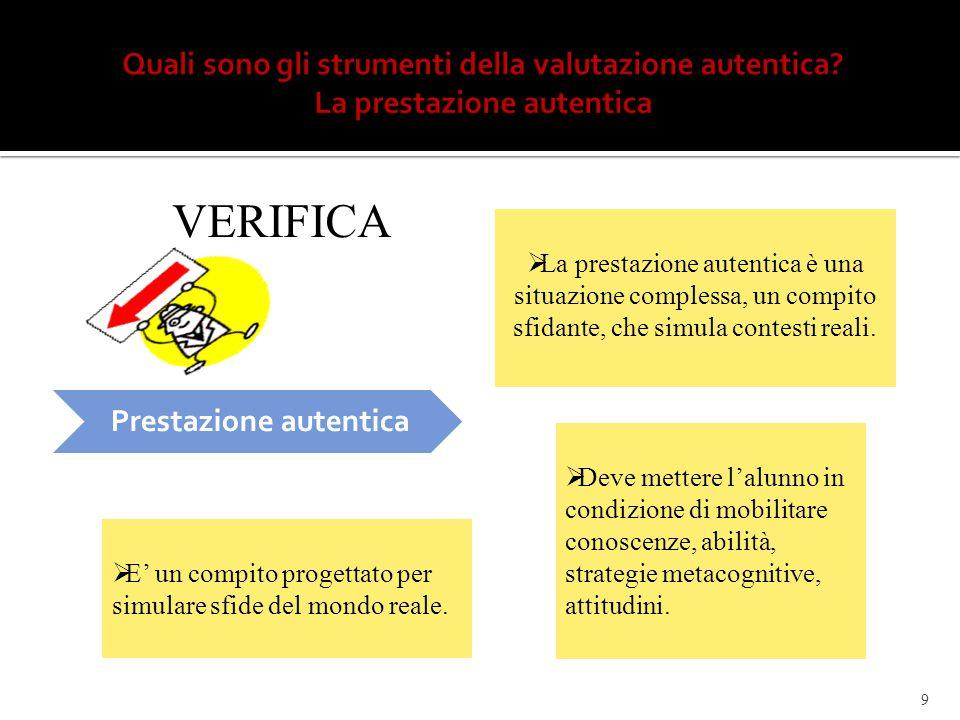 Prestazione autentica 9 VERIFICA  La prestazione autentica è una situazione complessa, un compito sfidante, che simula contesti reali.  Deve mettere