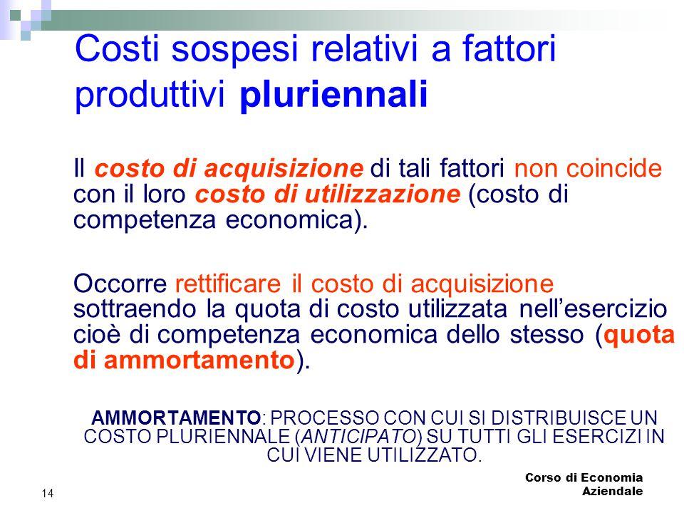 Corso di Economia Aziendale 14 Costi sospesi relativi a fattori produttivi pluriennali Il costo di acquisizione di tali fattori non coincide con il lo