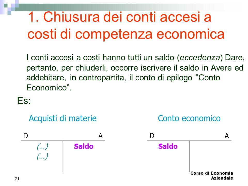 Corso di Economia Aziendale 21 1. Chiusura dei conti accesi a costi di competenza economica I conti accesi a costi hanno tutti un saldo (eccedenza) Da