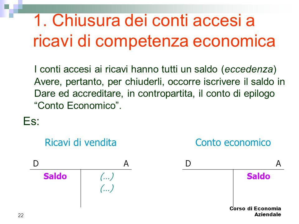 Corso di Economia Aziendale 22 1. Chiusura dei conti accesi a ricavi di competenza economica I conti accesi ai ricavi hanno tutti un saldo (eccedenza)