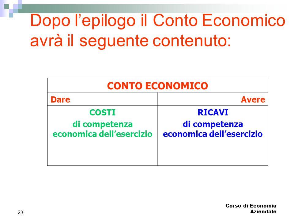Corso di Economia Aziendale 23 Dopo l'epilogo il Conto Economico avrà il seguente contenuto: CONTO ECONOMICO DareAvere COSTI di competenza economica d