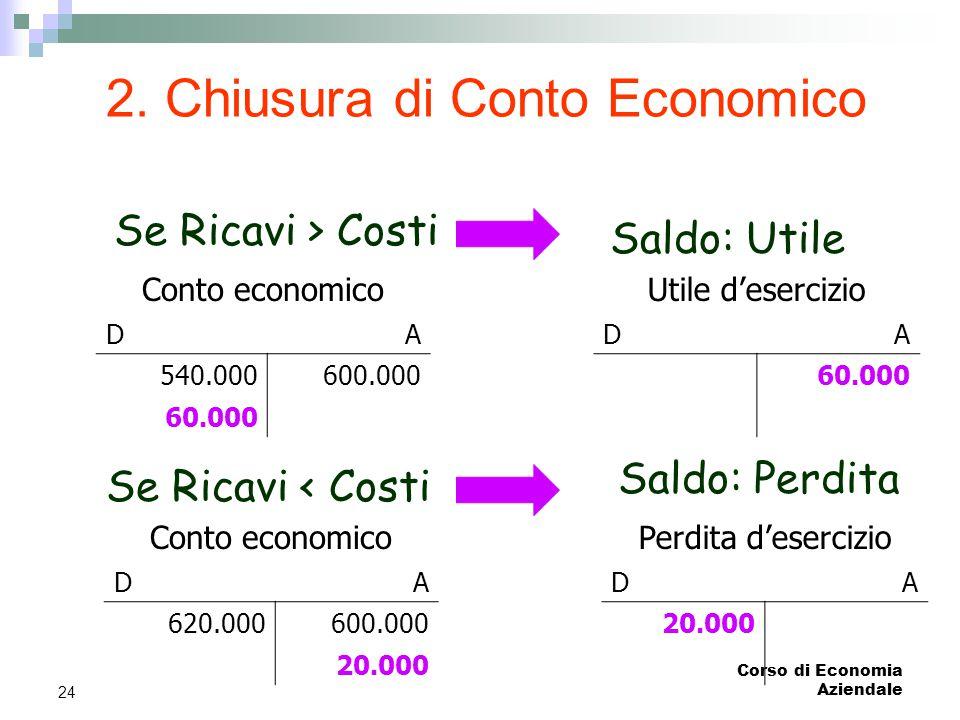 Corso di Economia Aziendale 24 2. Chiusura di Conto Economico Conto economicoUtile d'esercizio DADA 540.000600.00060.000 Se Ricavi > Costi Saldo: Util