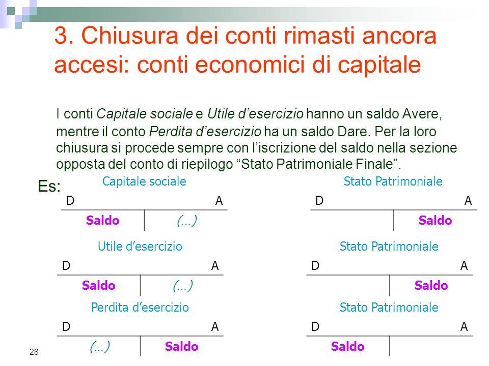 28 3. Chiusura dei conti rimasti ancora accesi: conti economici di capitale I conti Capitale sociale e Utile d'esercizio hanno un saldo Avere, mentre