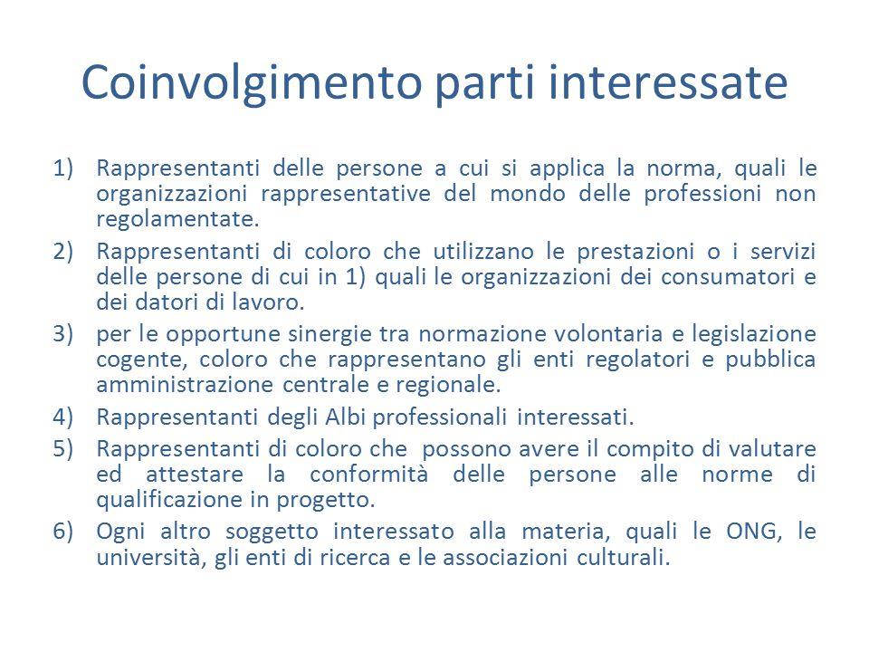 Coinvolgimento parti interessate 1)Rappresentanti delle persone a cui si applica la norma, quali le organizzazioni rappresentative del mondo delle professioni non regolamentate.