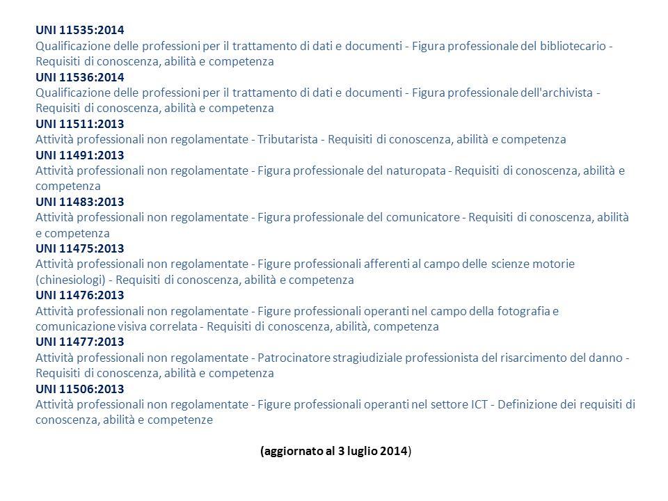 UNI 11535:2014 Qualificazione delle professioni per il trattamento di dati e documenti - Figura professionale del bibliotecario - Requisiti di conosce