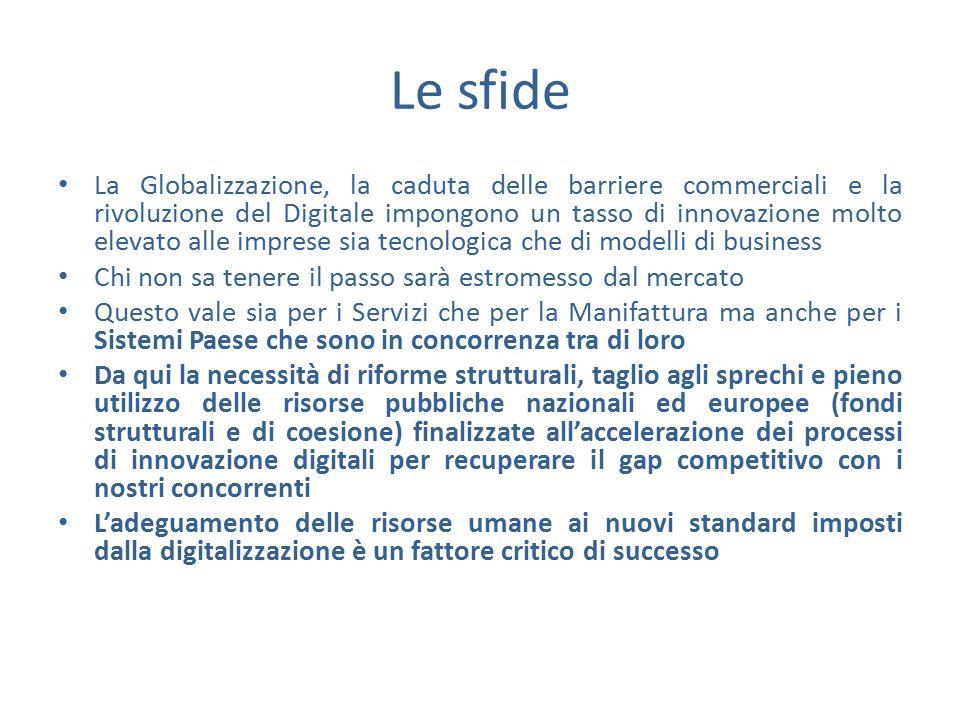 Le sfide La Globalizzazione, la caduta delle barriere commerciali e la rivoluzione del Digitale impongono un tasso di innovazione molto elevato alle i