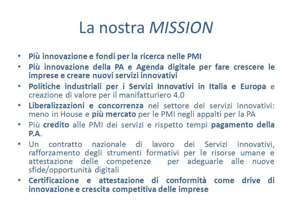 La nostra MISSION Più innovazione e fondi per la ricerca nelle PMI Più innovazione della PA e Agenda digitale per fare crescere le imprese e creare nuovi servizi innovativi Politiche industriali per i Servizi Innovativi in Italia e Europa e creazione di valore per il manifatturiero 4.0 Liberalizzazioni e concorrenza nel settore dei servizi innovativi: meno in House e più mercato per le PMI negli appalti per la PA Più credito alle PMI dei servizi e rispetto tempi pagamento della P.A.
