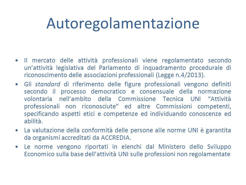 Autoregolamentazione Il mercato delle attività professionali viene regolamentato secondo un'attività legislativa del Parlamento di inquadramento procedurale di riconoscimento delle associazioni professionali (Legge n.4/2013).