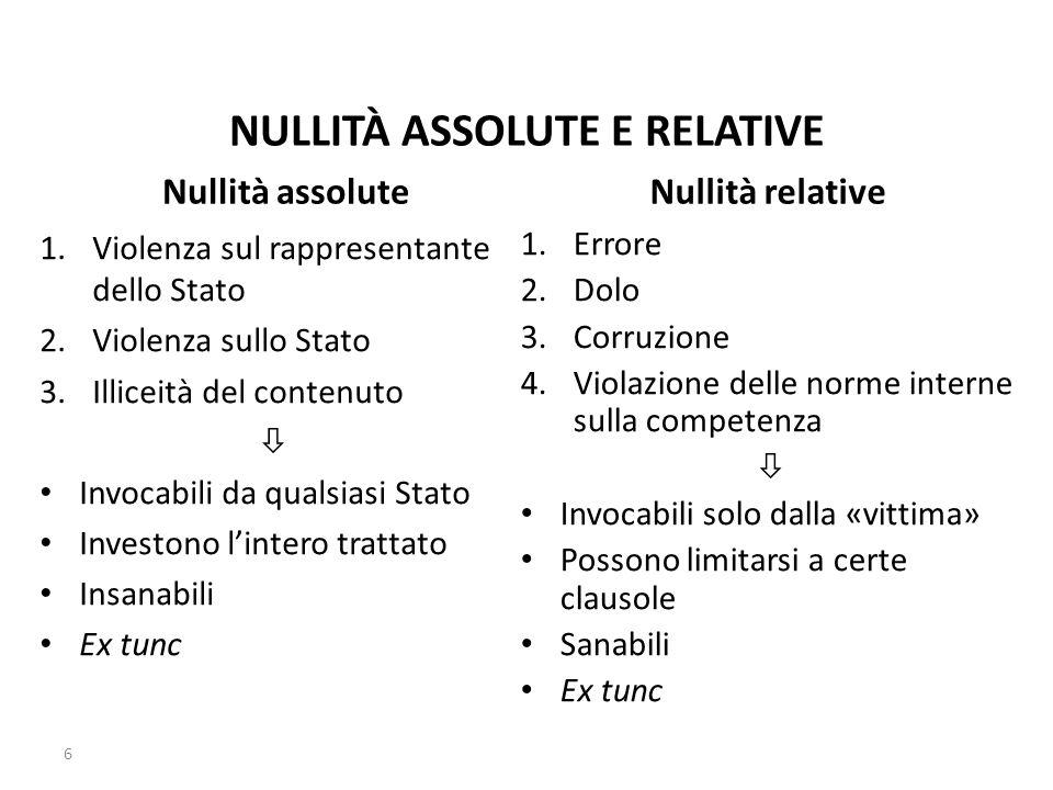 NULLITÀ ASSOLUTE E RELATIVE Nullità assolute 1.Violenza sul rappresentante dello Stato 2.Violenza sullo Stato 3.Illiceità del contenuto  Invocabili d