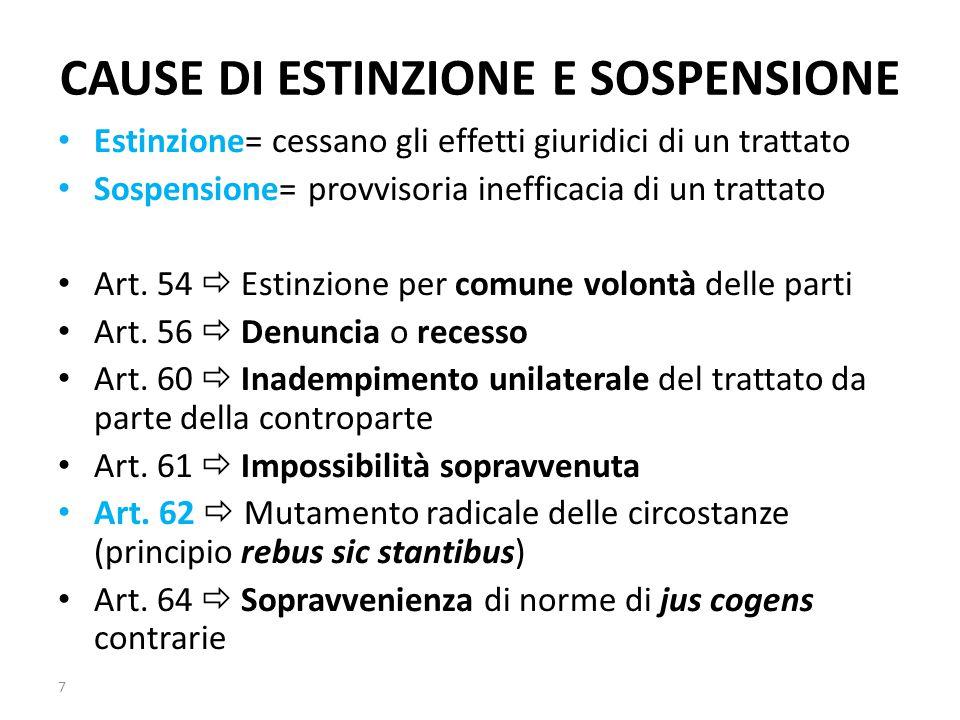 (segue) Principio rebus sic stantibus Art.62 Mutamento fondamentale di circostanze 1.