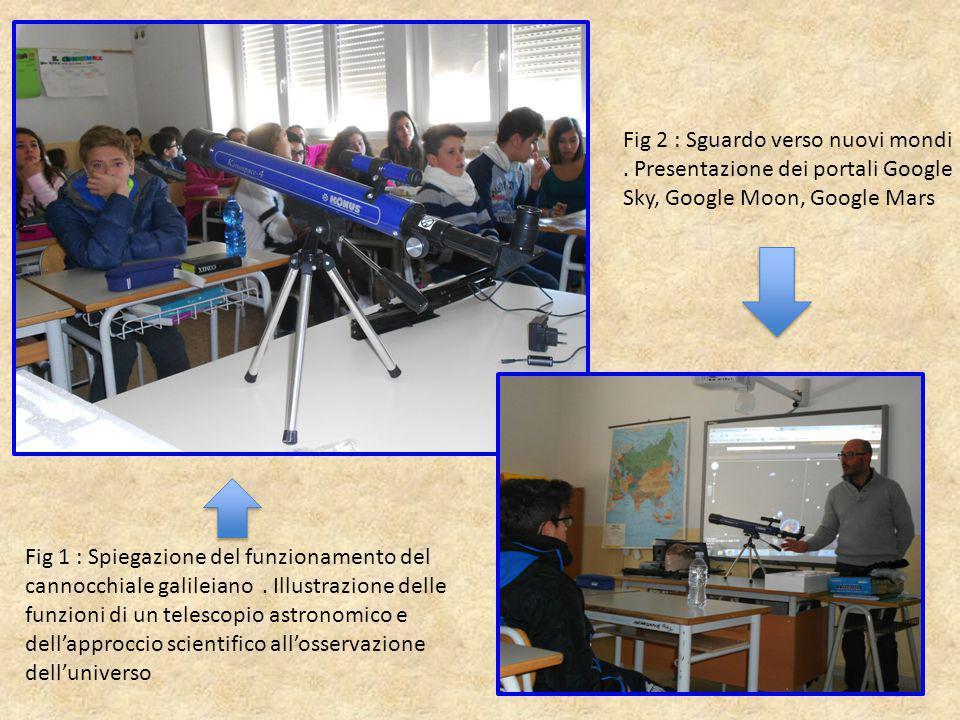 Fig 1 : Spiegazione del funzionamento del cannocchiale galileiano. Illustrazione delle funzioni di un telescopio astronomico e dell'approccio scientif