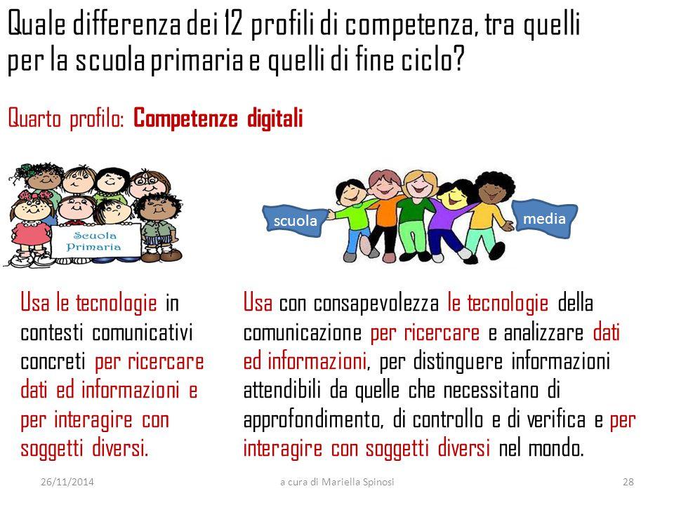 Usa le tecnologie in contesti comunicativi concreti per ricercare dati ed informazioni e per interagire con soggetti diversi. 26/11/2014a cura di Mari
