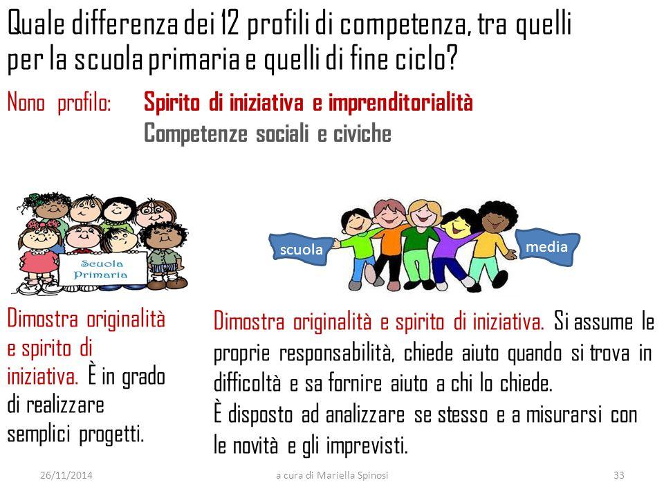 Dimostra originalità e spirito di iniziativa. È in grado di realizzare semplici progetti. 26/11/2014a cura di Mariella Spinosi Dimostra originalità e