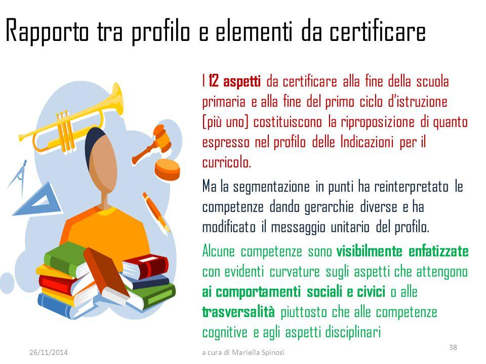 Rapporto tra profilo e elementi da certificare I 12 aspetti da certificare alla fine della scuola primaria e alla fine del primo ciclo d'istruzione [più uno] costituiscono la riproposizione di quanto espresso nel profilo delle Indicazioni per il curricolo.