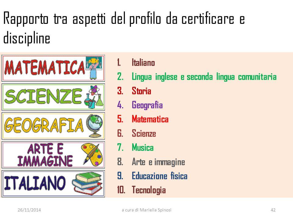 Rapporto tra aspetti del profilo da certificare e discipline 26/11/2014a cura di Mariella Spinosi 1.Italiano 2.Lingua inglese e seconda lingua comunit