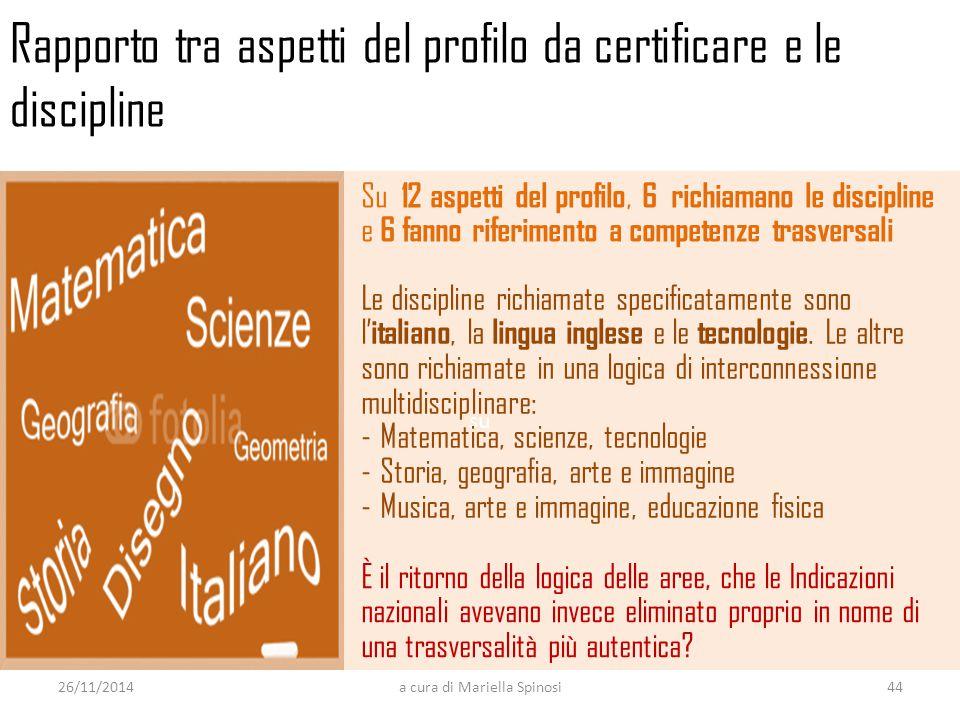 su Rapporto tra aspetti del profilo da certificare e le discipline 26/11/2014a cura di Mariella Spinosi Su 12 aspetti del profilo, 6 richiamano le dis