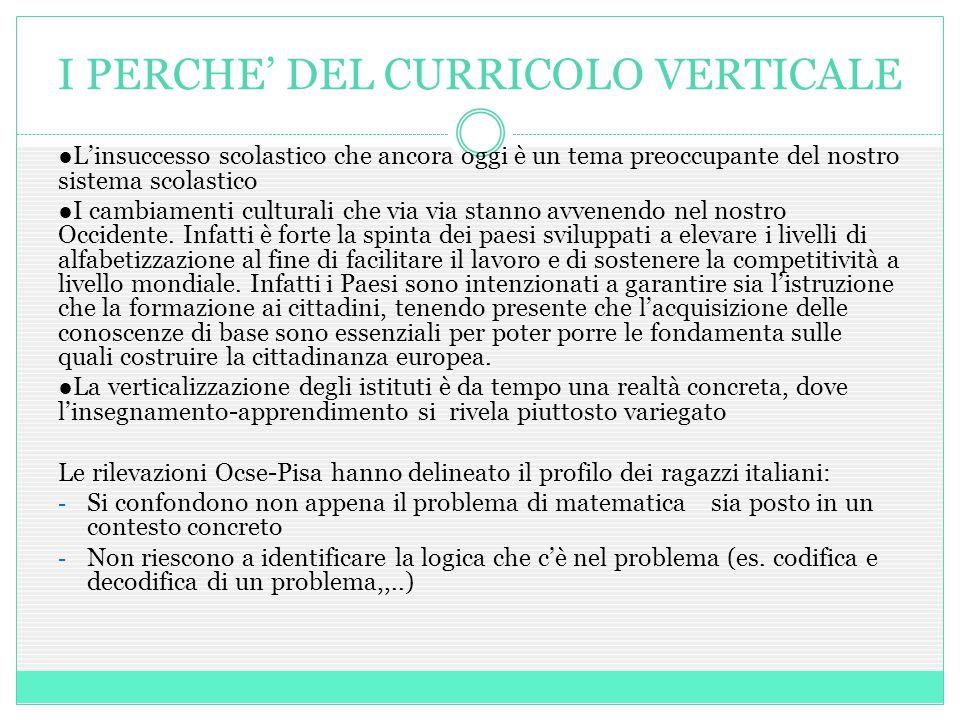 I PERCHE' DEL CURRICOLO VERTICALE ●L'insuccesso scolastico che ancora oggi è un tema preoccupante del nostro sistema scolastico ●I cambiamenti cultura
