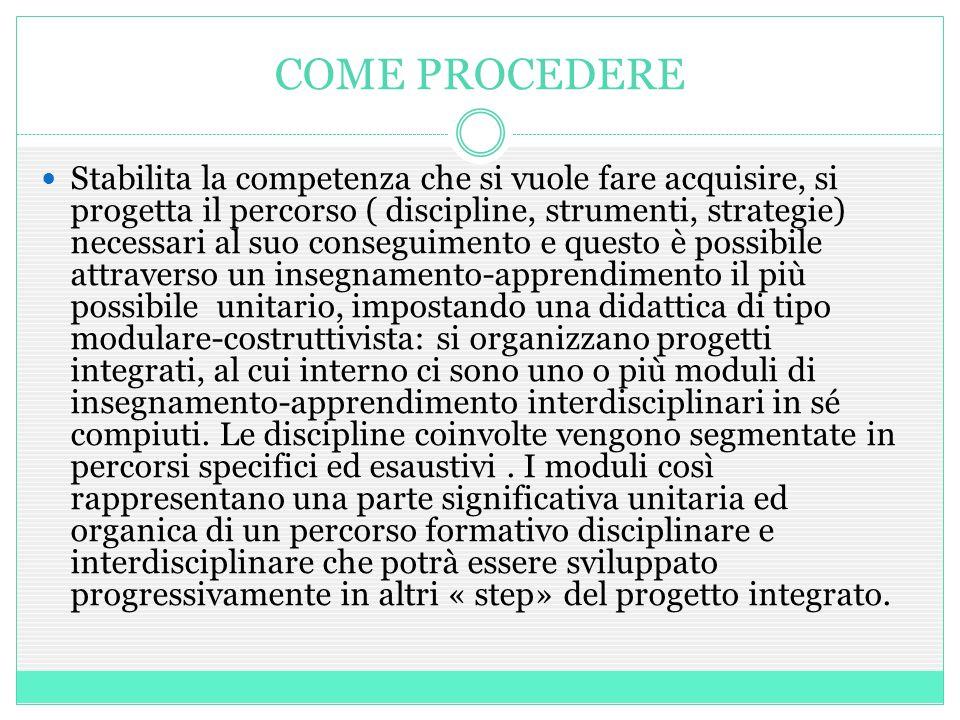 COME PROCEDERE Stabilita la competenza che si vuole fare acquisire, si progetta il percorso ( discipline, strumenti, strategie) necessari al suo conse