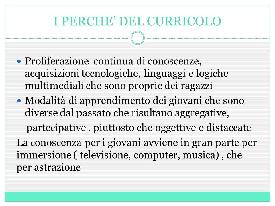I PERCHE' DEL CURRICOLO Proliferazione continua di conoscenze, acquisizioni tecnologiche, linguaggi e logiche multimediali che sono proprie dei ragazz