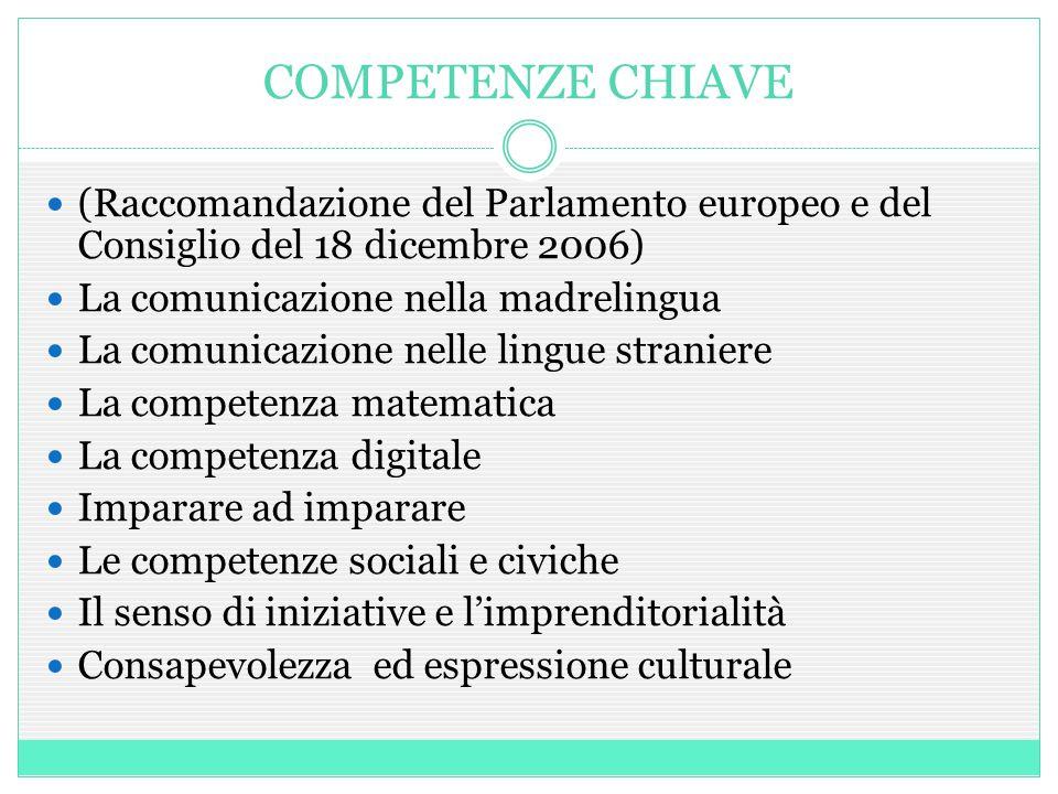 COMPETENZE CHIAVE (Raccomandazione del Parlamento europeo e del Consiglio del 18 dicembre 2006) La comunicazione nella madrelingua La comunicazione ne