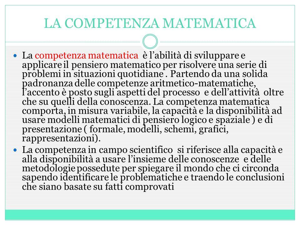 LA COMPETENZA MATEMATICA La competenza matematica è l'abilità di sviluppare e applicare il pensiero matematico per risolvere una serie di problemi in situazioni quotidiane.