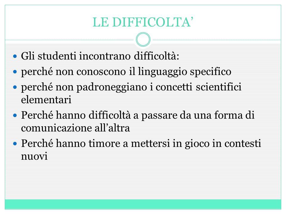 LE DIFFICOLTA' Gli studenti incontrano difficoltà: perché non conoscono il linguaggio specifico perché non padroneggiano i concetti scientifici elemen