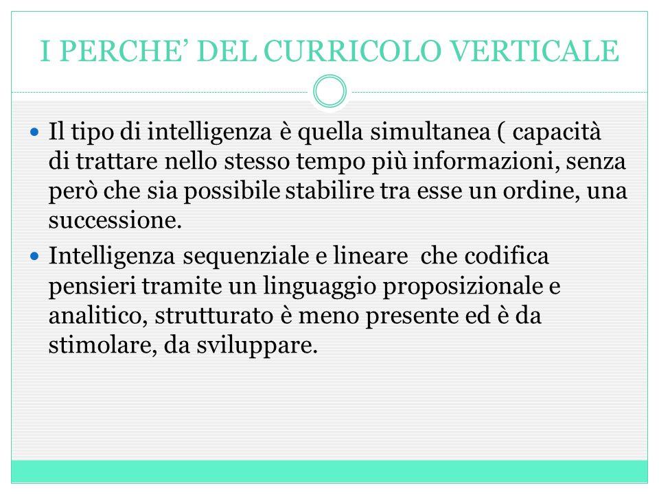 I PERCHE' DEL CURRICOLO VERTICALE Il tipo di intelligenza è quella simultanea ( capacità di trattare nello stesso tempo più informazioni, senza però che sia possibile stabilire tra esse un ordine, una successione.