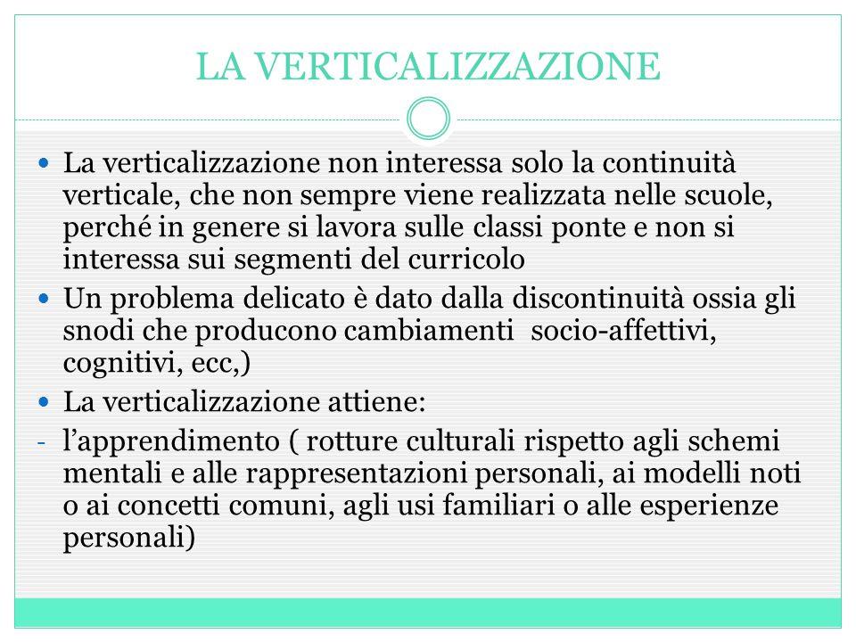 LA VERTICALIZZAZIONE La verticalizzazione non interessa solo la continuità verticale, che non sempre viene realizzata nelle scuole, perché in genere s