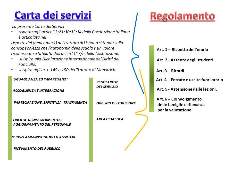 La presente Carta dei Servizi rispetta agli articoli 3;21;30;33;34 della Costituzione Italiana è articolata nel rispetta agli articoli 3;21;30;33;34 d