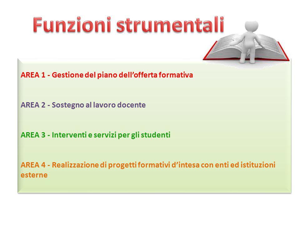 AREA 1 - Gestione del piano dell'offerta formativa AREA 2 - Sostegno al lavoro docente AREA 3 - Interventi e servizi per gli studenti AREA 4 - Realizz