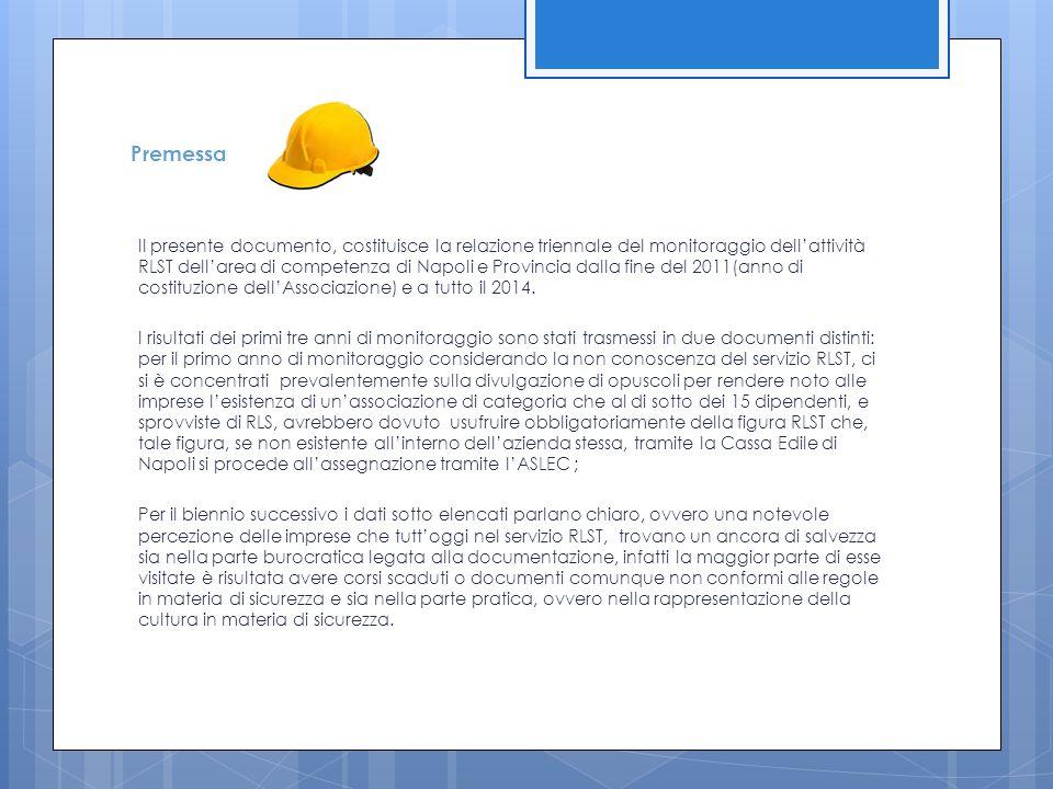 Premessa Il presente documento, costituisce la relazione triennale del monitoraggio dell'attività RLST dell'area di competenza di Napoli e Provincia d