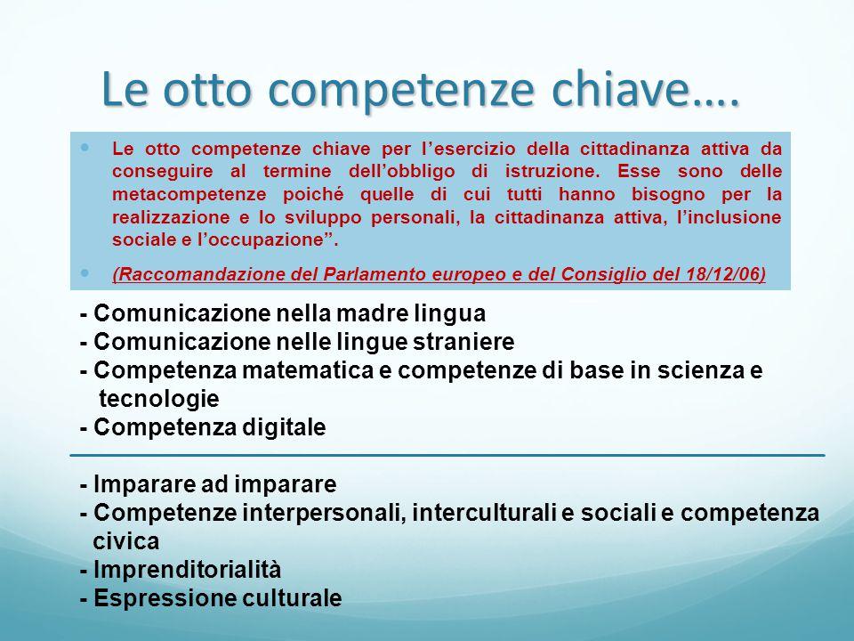 Le otto competenze chiave…. Le otto competenze chiave per l'esercizio della cittadinanza attiva da conseguire al termine dell'obbligo di istruzione. E